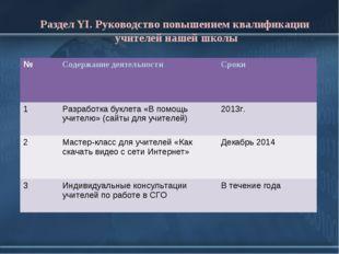 Раздел YI. Руководство повышением квалификации учителей нашей школы №Содержа