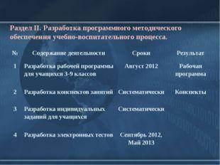 Раздел II. Разработка программного методического обеспечения учебно-воспитате