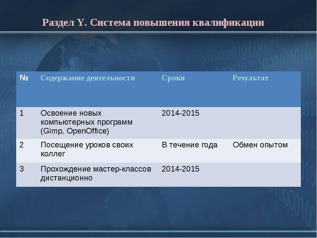 Раздел Y. Система повышения квалификации №Содержание деятельности Сроки Ре...