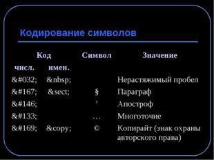 Кодирование символов