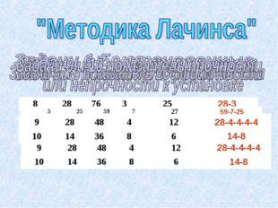 11459102559-10-10-14 2141632599163-25-25-14 3284310543-28-10 4