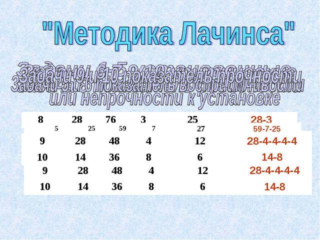 11459102559-10-10-14 2141632599163-25-25-14 3284310543-28-10 4...