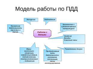 Модель работы по ПДД Работа с детьми Проектная деятельность взрослых и детей.