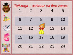 Таблица – задание на внимание. 1 2 3 4 5 6 7 8 9 10 11 12 13 14 15 16 17 18 1