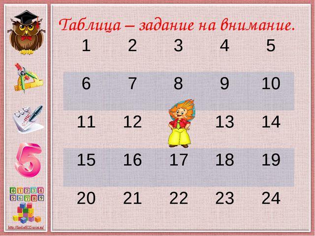 Таблица – задание на внимание. 1 2 3 4 5 6 7 8 9 10 11 12 13 14 15 16 17 18 1...