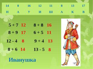 5 + 7 8 + 9 12 - 4 8 + 6 8 + 8 6 + 5 9 + 4 13 - 5 12 17 8 14 16 11 13 8 Ивану