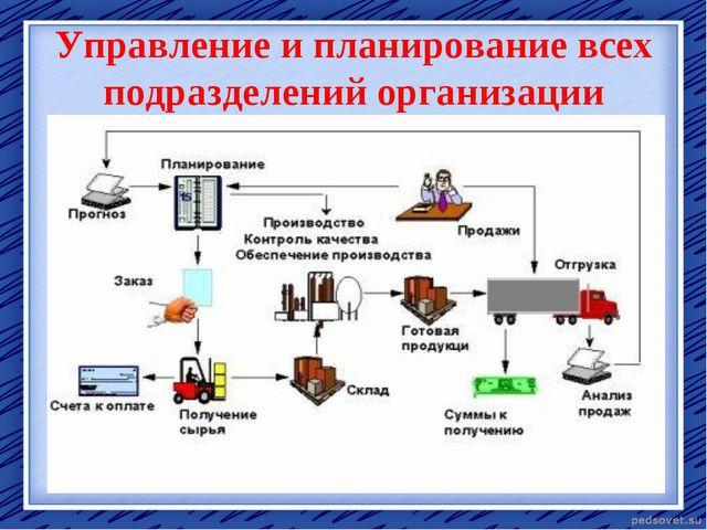 Управление и планирование всех подразделений организации