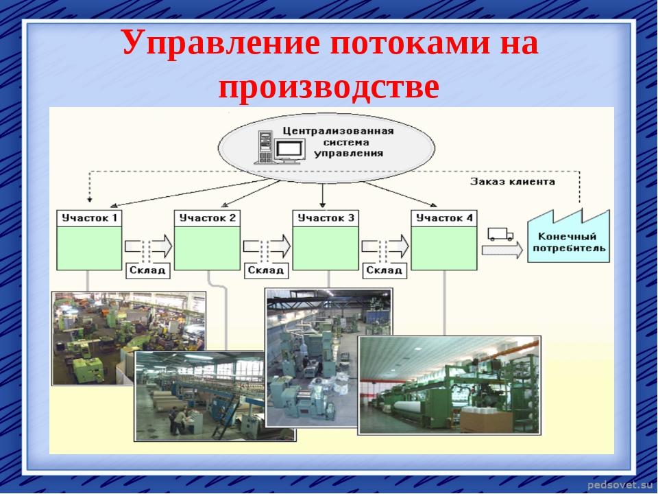 Управление потоками на производстве