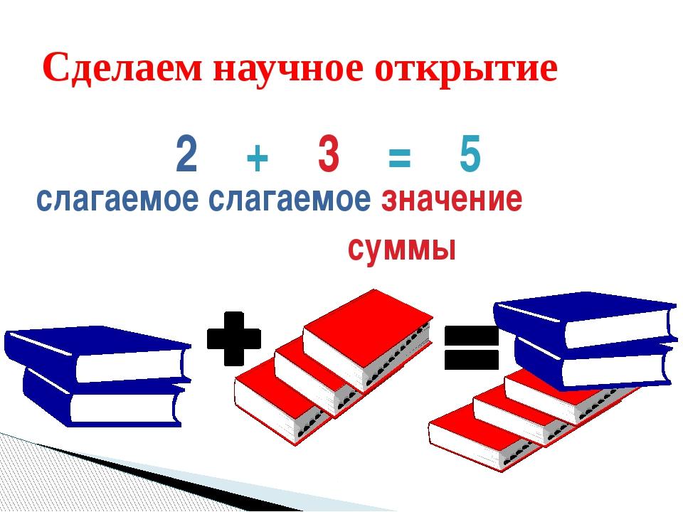 слагаемое слагаемое значение суммы Сделаем научное открытие 2 + 3 = 5