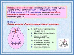 Методологической основой системно-деятельностного подхода «Школа 2000...» явл