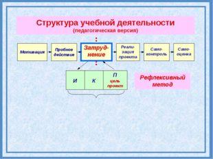 Рефлексивный метод Само-оценка Структура учебной деятельности (педагогическая