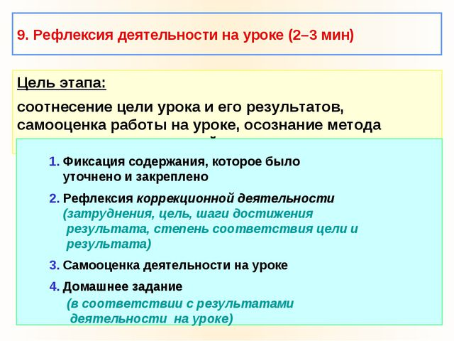 9. Рефлексия деятельности на уроке (2–3 мин) Цель этапа: соотнесение цели уро...