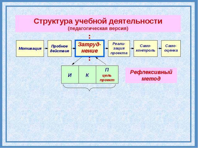 Рефлексивный метод Само-оценка Структура учебной деятельности (педагогическая...