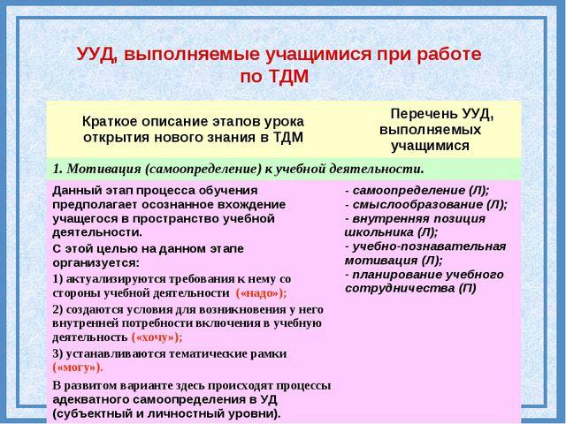 УУД, выполняемые учащимися при работе по ТДМ Краткое описание этапов урока от...