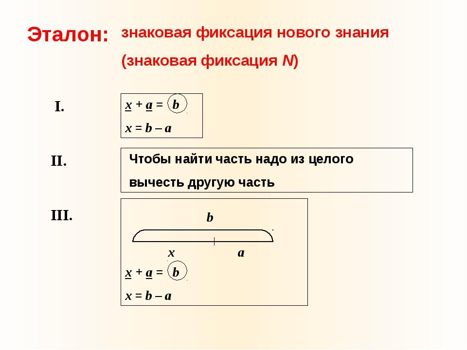 Эталон: знаковая фиксация нового знания (знаковая фиксация N) x + а = b x = b...