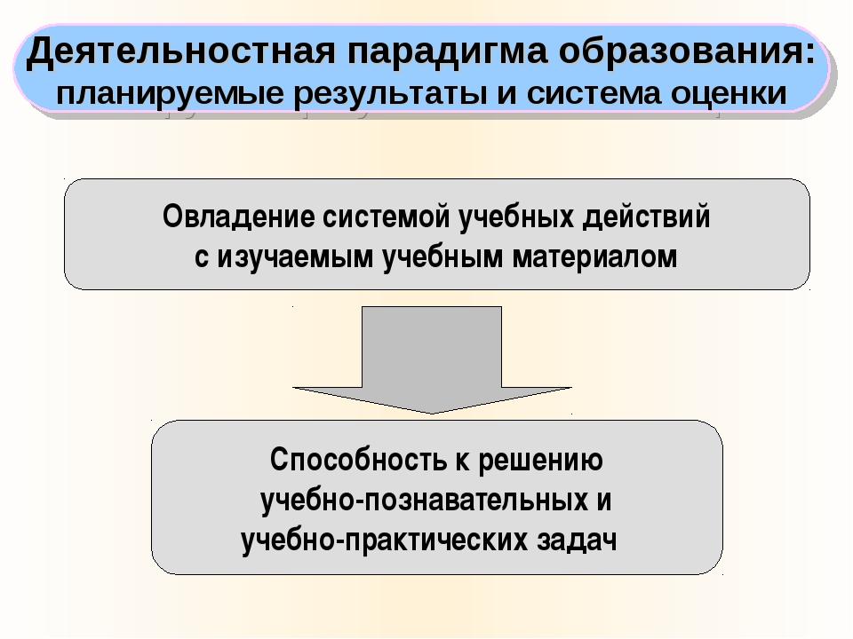 Овладение системой учебных действий с изучаемым учебным материалом Деятельнос...