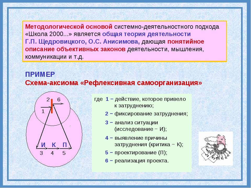 Методологической основой системно-деятельностного подхода «Школа 2000...» явл...