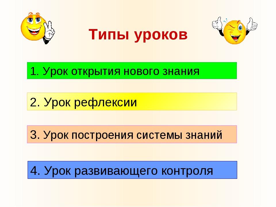Типы уроков 1. Урок открытия нового знания 2. Урок рефлексии 3. Урок построен...
