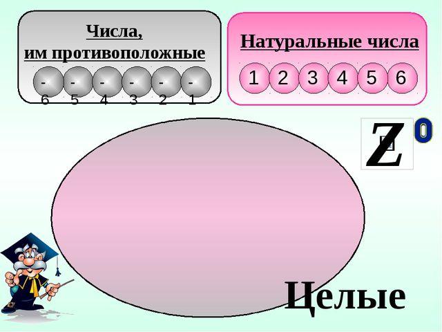 Натуральные числа Числа, им противоположные Целые 1 2 3 4 6 5 -5 -4 -3 -2 -1...