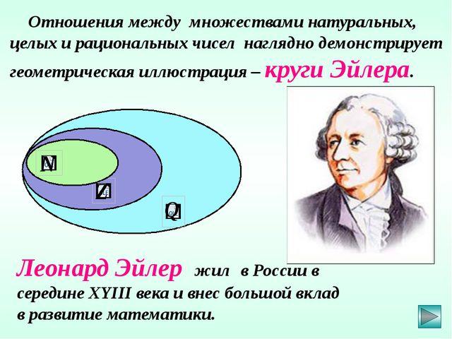 Леонард Эйлер жил в России в середине XYΙΙΙ века и внес большой вклад в разви...
