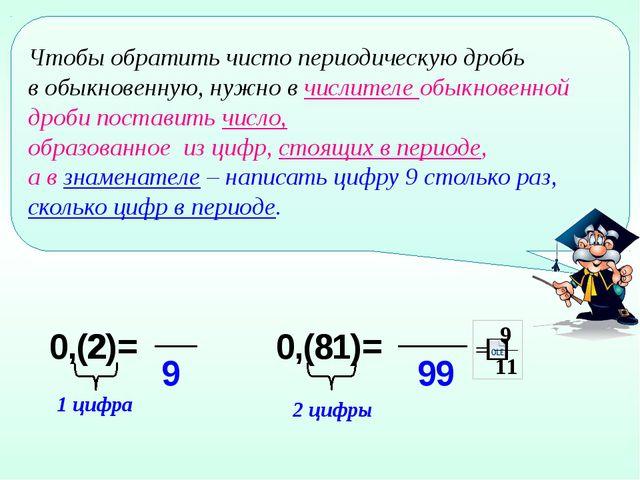 0,(2)= 2 9 1 цифра 0,(81)= 81 2 цифры 99 Чтобы обратить чисто периодическую д...