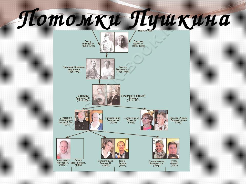 Потомки Пушкина