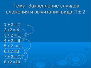 Тема: Закрепление случаев сложения и вычитания вида □ ± 2 1 + 2 = □ 2 +2 = 4