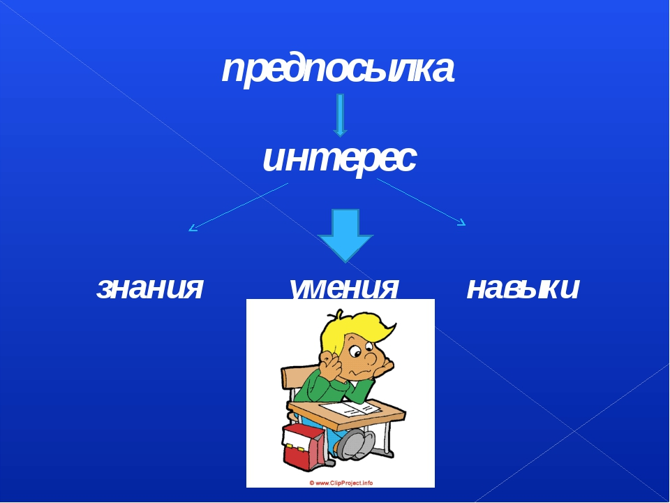 предпосылка интерес знания умения навыки