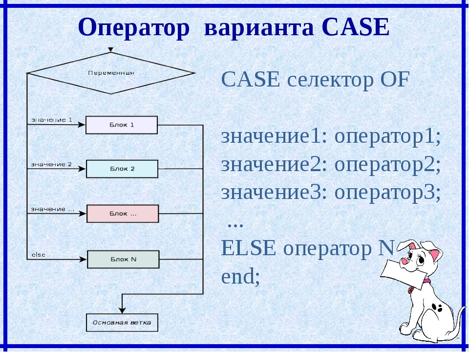 Оператор варианта CASE CASE селектор OF значение1: оператор1; значение2: опер...