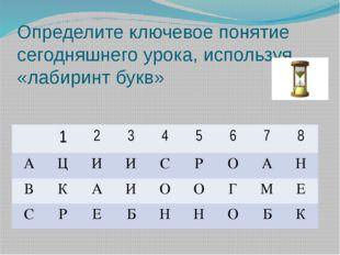 Определите ключевое понятие сегодняшнего урока, используя «лабиринт букв» 1 2
