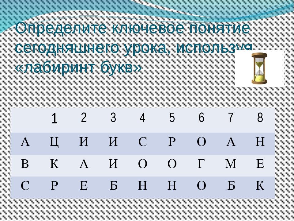 Определите ключевое понятие сегодняшнего урока, используя «лабиринт букв» 1 2...