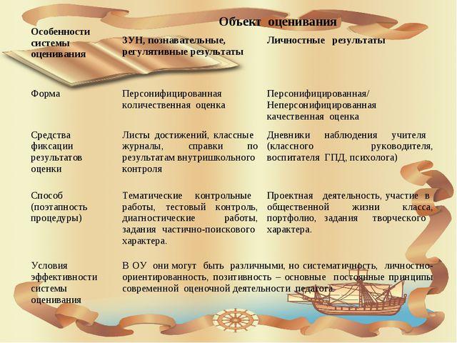 Особенности системы оцениванияОбъект оценивания ЗУН, познавательные, регул...