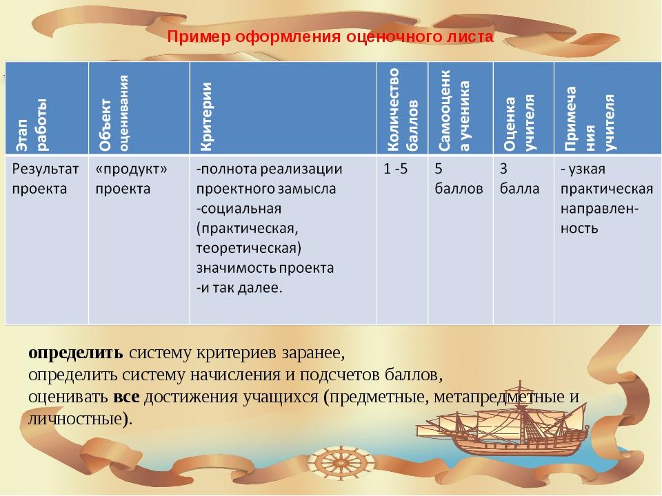 Пример оформления оценочного листа определить систему критериев заранее, опре...