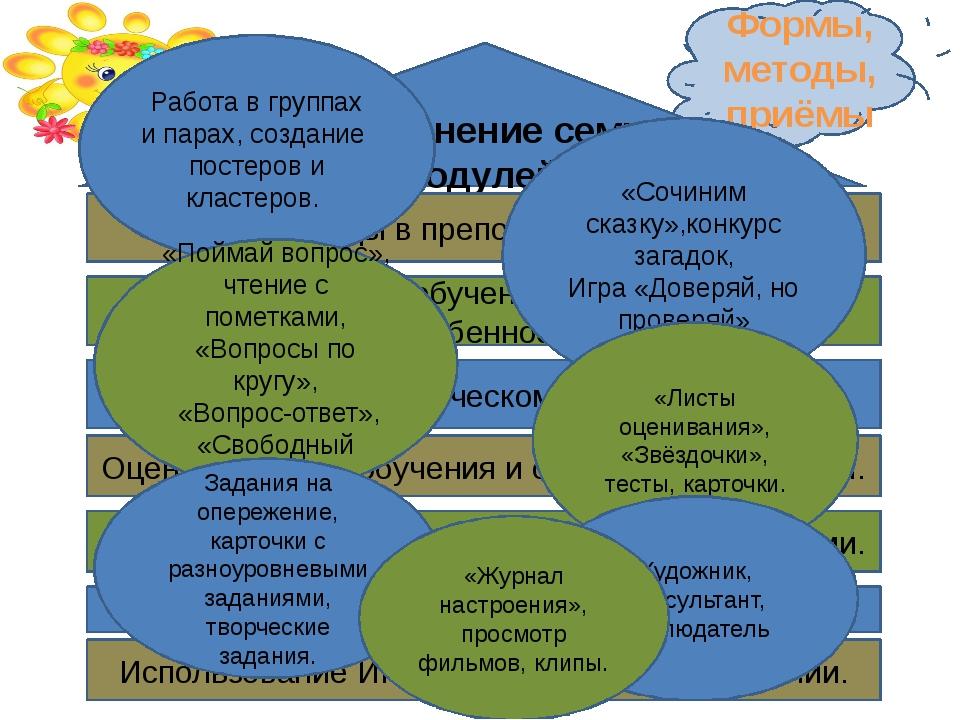 Формы, методы, приёмы Применение семи модулей Новые подходы в преподавании и...