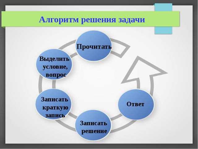 Прочитать Выделить условие, вопрос Записать краткую запись Записать решение О...