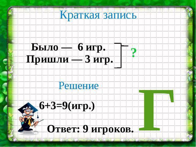 Краткая запись Было — 6 игр. Пришли — 3 игр. ? Решение 6+3=9(игр.) Ответ: 9 и...