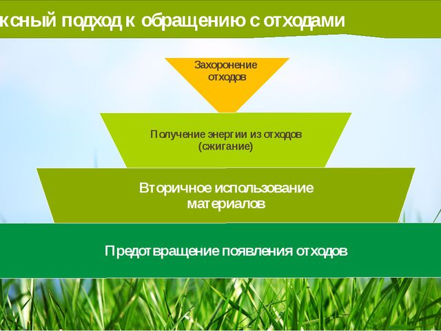 Описание проекта Комплексный подход к обращению с отходами