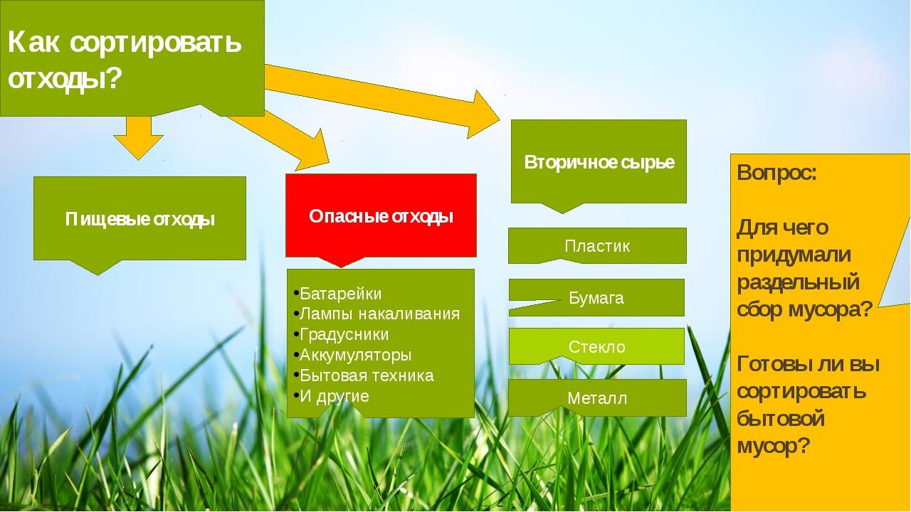 Описание проекта Пищевые отходы Опасные отходы Батарейки Лампы накаливания Г...