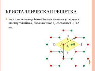 КРИСТАЛЛИЧЕСКАЯ РЕШЕТКА Расстояние между ближайшими атомами углерода в шестиу