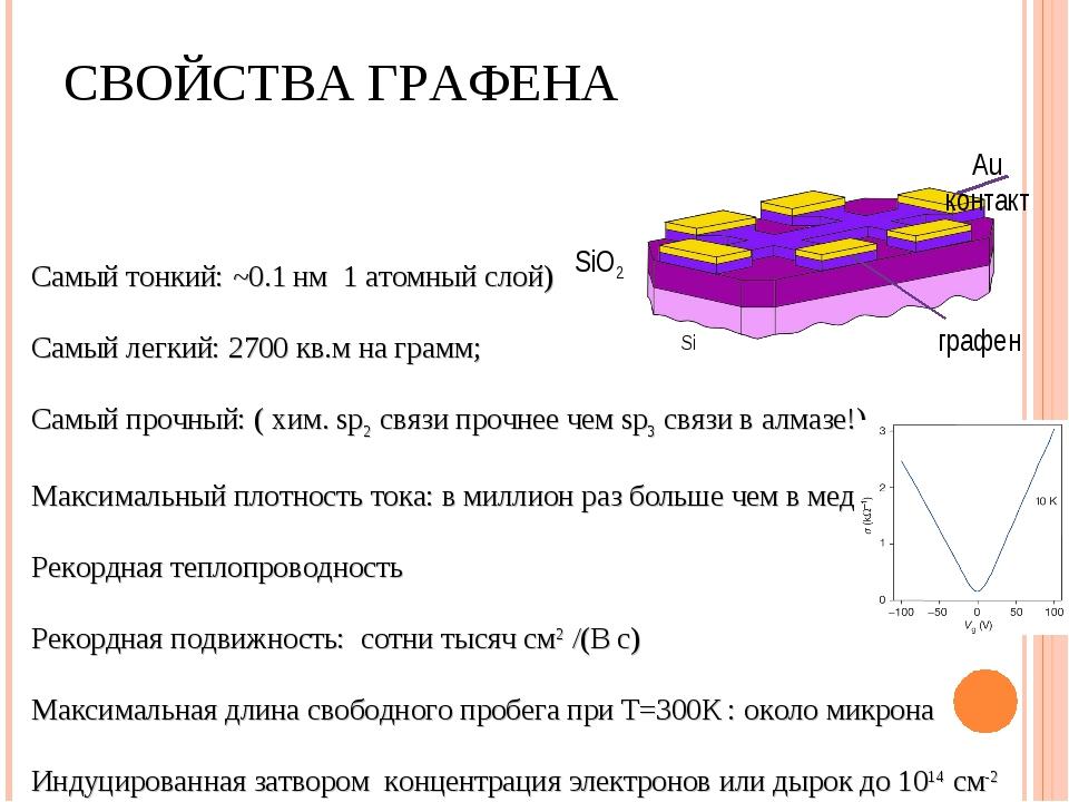 СВОЙСТВА ГРАФЕНА Самый тонкий: ~0.1 нм 1 атомный слой) Самый легкий: 2700 кв....