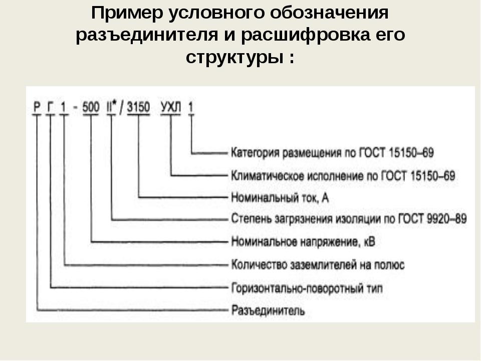 Пример условного обозначения разъединителя и расшифровка его структуры :