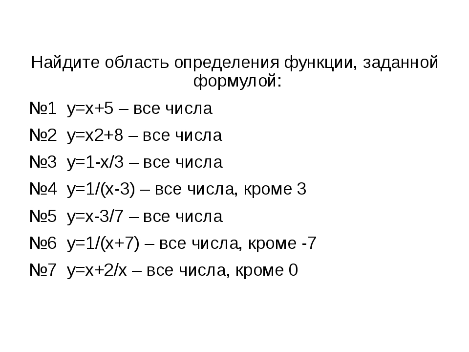 Найдите область определения функции, заданной формулой: №1 y=х+5 – все числа...
