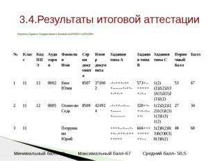 3.4.Результаты итоговой аттестации Результаты Единого Государственного Экзаме