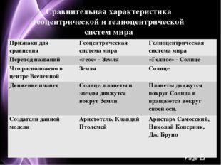 Сравнительная характеристика геоцентрической и гелиоцентрической систем мира