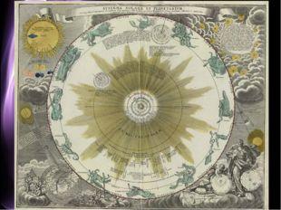 Аристарх Самосский (320-250 гг. до н.э.) Радиус Солнца – 7 радиусов Земля Рад