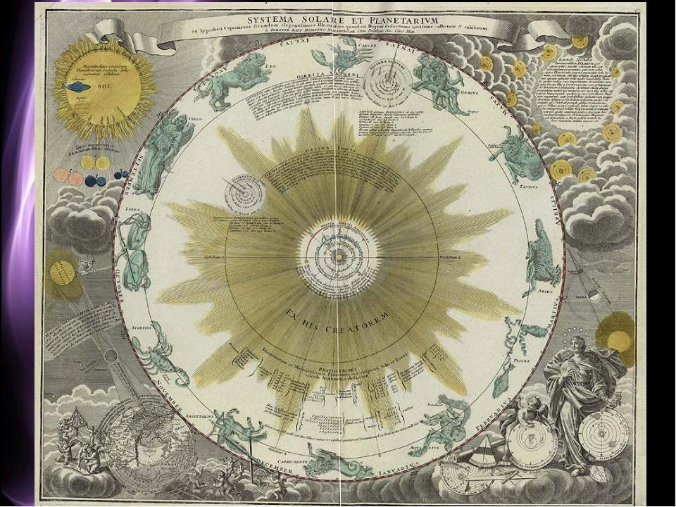 Аристарх Самосский (320-250 гг. до н.э.) Радиус Солнца – 7 радиусов Земля Рад...