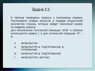Задача 2.2. В таблице приведены запросы к поисковому серверу. Расположите ном