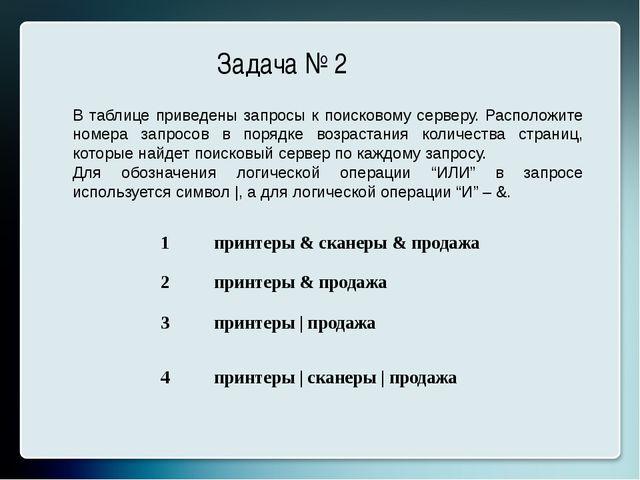 Задача № 2 В таблице приведены запросы к поисковому серверу. Расположите номе...
