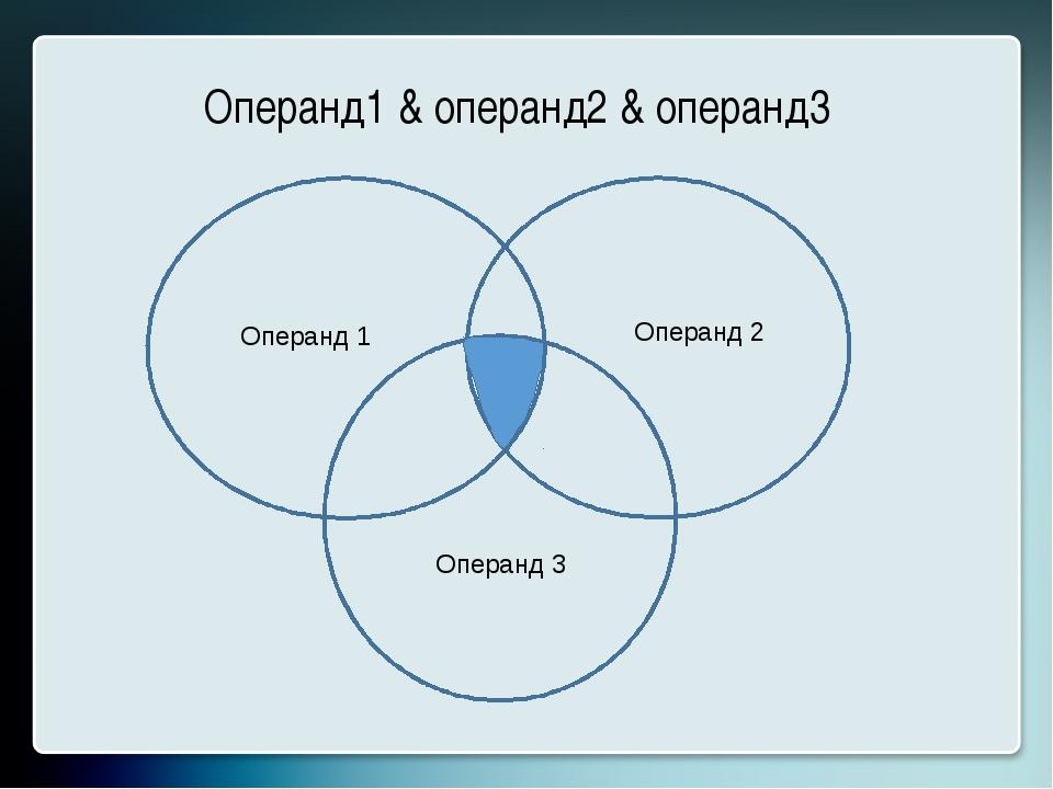 Операнд1 & операнд2 & операнд3 Операнд 1 Операнд 2 Операнд 3