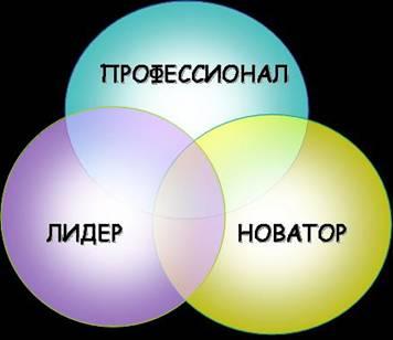 proflidnov